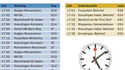 16 Zugabfahrten und sechs Busabfahrtenfahren mit dem neuen Fahrplan ab Weinfelden in die ganze Region und Schweiz.
