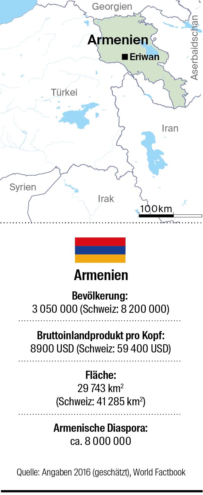 Syrien Krieg Flucht Ins Mutterland Armenien Luzerner Zeitung