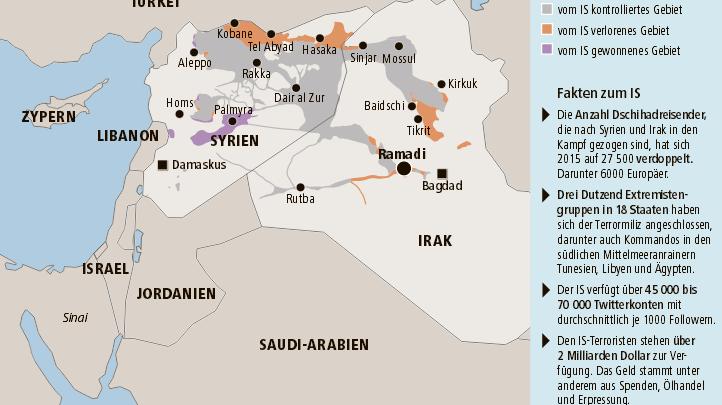 BILANZ: IS verliert Gebiet, aber nicht Strahlkraft