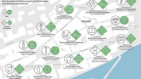 LUZERN: Branchenmix in der Innenstadt: «Grosses Wehklagen ist kontraproduktiv»