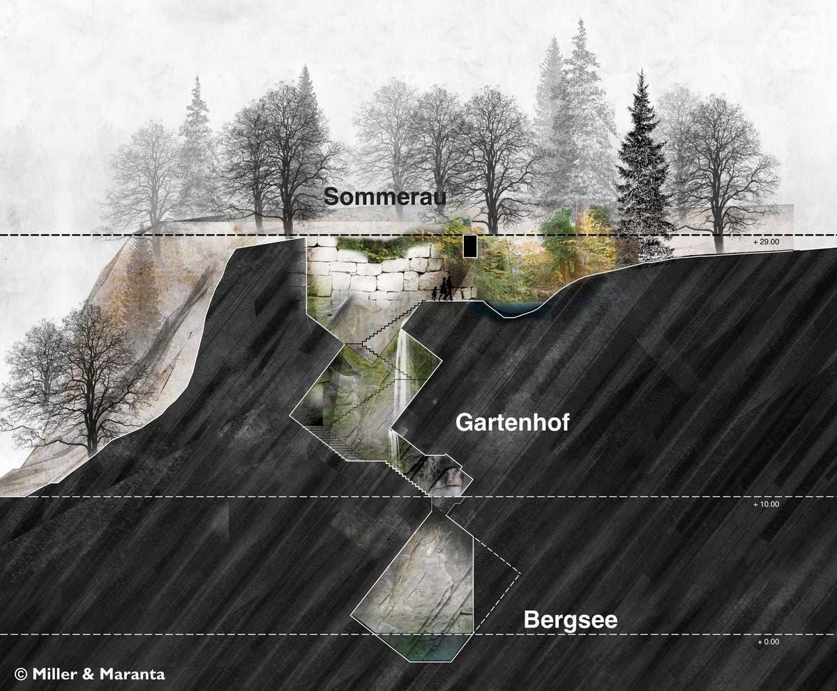 Querschnitt durch den Gartenhof (Bild: Visualisierung Miller + Maranta, Basel)