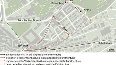 VERKEHRSKONZEPT: Zu viel Durchgangsverkehr: Linsebühl-Anwohner wehren sich