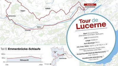 Tour de Lucerne – die entschlackte Variante