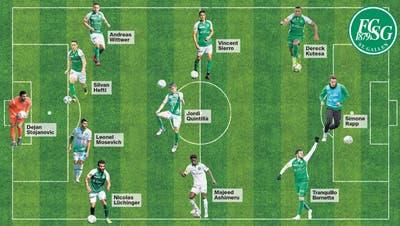 Die Elf zum Träumen: Mit welcher Startformation der FC St.Gallen in der Rückrunde die Punkte holen soll