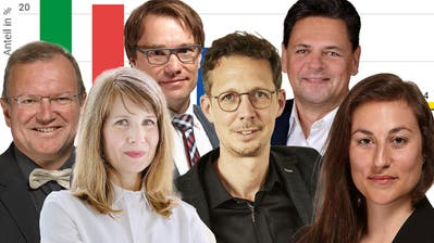 Bekannte Politologen (von links nach rechts) Claude Longchamp, Sarah Bütikofer, Lukas Golder, Michael Hermann, Adrian Vatter und Cloé Jans. (Bild:Keystone/Flurin Bertschinger/zvg, Montage: kob)