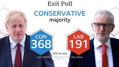 Die Hochrechnung der Exit Poll. (BBC)