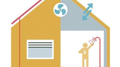 Hitzesommer: Wie man effizient und klimaneutral sein Haus kühlen kann