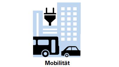 Mobilitätskonzepte aus der ganzen Welt
