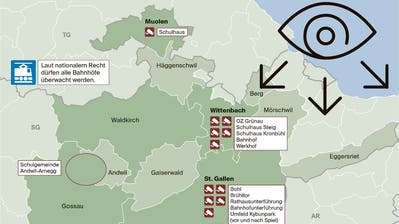 Das wachsame Wittenbach und andere Orte, wo Sie überwacht werden