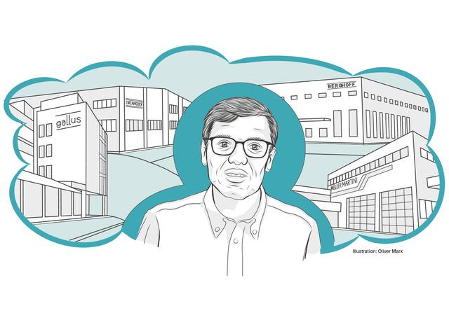 Marco Corvi und seine Firmengruppe Benpac: Kratzer am Image des Unternehmensretters