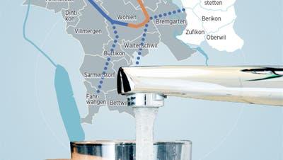 «Wasser 2035»: Neue Ringleitung – damit die Region nicht austrocknet