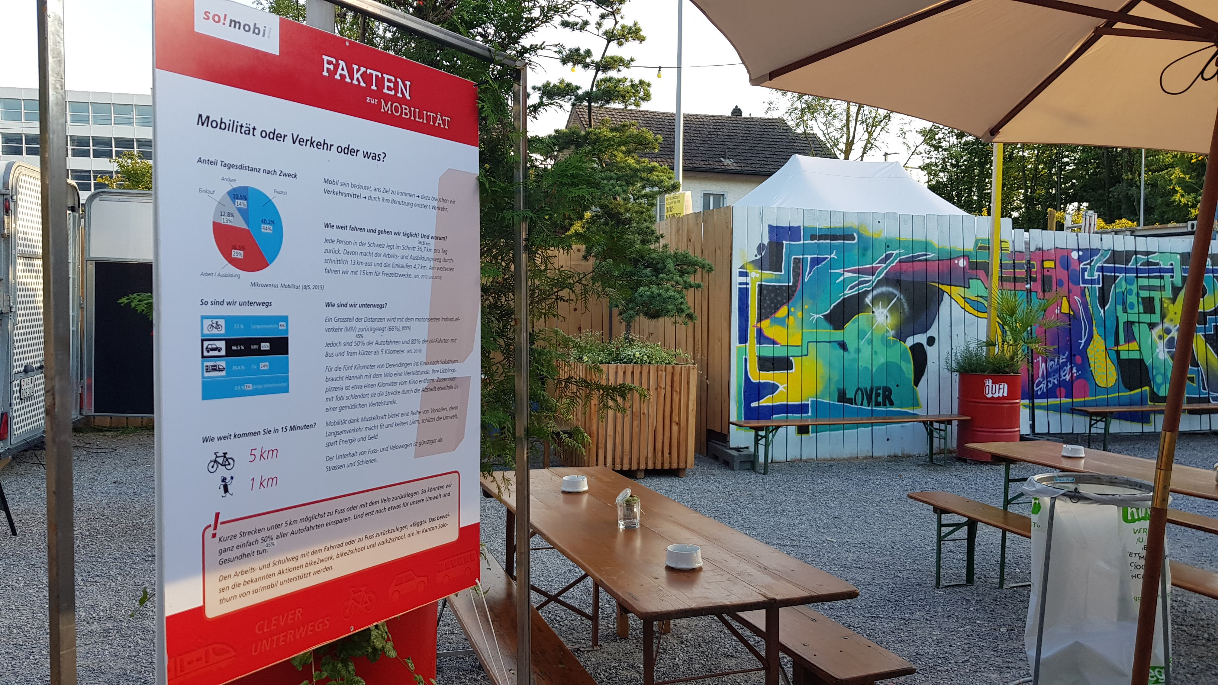 Hast Du gewusst, dass... interessante Infos zum Thema Mobilität am Öufi Sommer auf dem Dornacherplatz