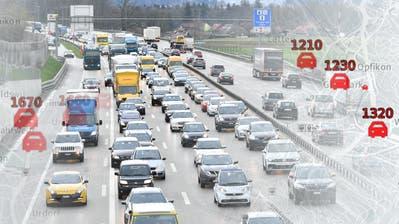 Auf Schweizer Autobahnen – hier die A1 bei Gunzgen – staut sich der Verkehr immer öfter. (Bild: Keystone)