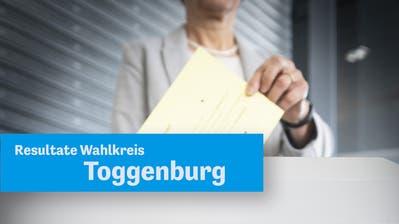 Wahlkreis Toggenburg: Alle Ergebnisse der Gemeindewahlen vom 27. September in der Übersicht