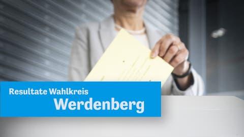 Wahlkreis Werdenberg: Alle Ergebnisse der Gemeindewahlen vom 27. September in der Übersicht