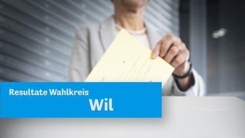 Wahlkreis Wil: Alle Ergebnisse der Gemeindewahlen vom 27. September in der Übersicht