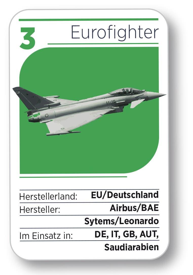 Kampfjet Nr. 3: Der Eurofighter aus Deutschland.