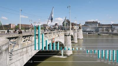 Credit Suisse-Studie zur Standort-Qualität: Basel-Stadt übernimmt den Spitzenplatz von Zug