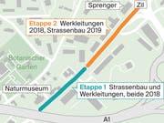 Die bevorstehenden Arbeiten auf der Rorschacher Strasse. Vorgesehen sind zwei Etappen. (Quelle: St.Galler Stadtwerke, Grafik: sgt)