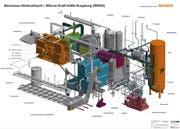 Das Biomasse-Heizkraftwerk. (Visualisierung: Migros)