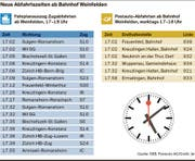 16 Zugabfahrten und sechs Busabfahrten fahren mit dem neuen Fahrplan ab Weinfelden in die ganze Region und Schweiz.