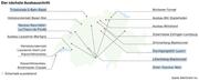 Vor allem die Ost-West-Achse wird erweitert. Bei den blau Markierten ist der Entscheid noch ausstehend.
