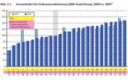 Gesamtindex der Einkommensbelastung, 2008 vs. 2007: Das Ranking der «Bak Basel»-Studie. (Bild pd)