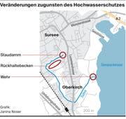 Hochwasserschutz_Sursee
