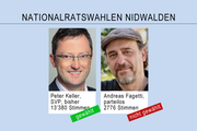 Das Endresultat der Nationalratswahlen in Nidwalden. (Bild: bac)