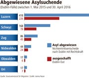 Abgewiesene_Asylbewerber