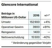 Bild: Tabelle: Luzerner Zeitung