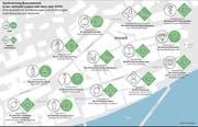 Veränderung im Branchenmix in der Altstadt seit dem Jahr 2000. (Bild: Lea Siegwart)