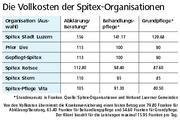 Bild: Quelle: Spitex-Organisation und Verband Luzerner Gemeinden