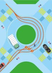 Das Bild zeigt einen einspurigen Kreisel: Eingezeichnet ist jeweils die Fahrlinie eines Velofahrers. Doch welche Fahrlinie ist die sicherste? Richtig ist (hier bei Ausfahrt bei der dritten Einmündung) die zweite. (Bild: PD)