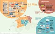Das neue Regionalmedien-Unternehmen umfasst mehr als 80 Marken. (Bild: Grafik:jb/sand)