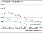 Bild: Grafik: fr/Luzerner Zeitung
