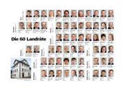 Die 60 Landräte im Überblick (Bild: Neue NZ)