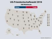 Am Wahltag gilt es, 538 Wahlleute zu bestimmen, die am 19. Dezember stellvertretend für das Volk das Staatsoberhaupt wählen. Die Anzahl der Wahlleute pro Bundesstaat ist von der Bevölkerungszahl abhängig. Mit 55 stellt Kalifornien die meisten. (Bild: bac)