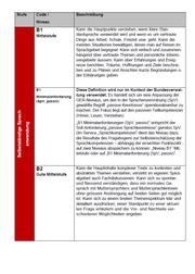 Das Level B1 Minimalanforderung existiert sonst nicht: Es wird nur im Kontext der Bundesverwaltung verwendet. (Bild: Luzerner Zeitung)