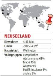 Bild: Grafik Neue LZ