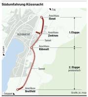 21. Mai: Der 116-Millionen-Kredit für die Südumfahrung Küssnacht wird klar mit 63 Prozent Ja-Stimmen angenommen. Der 1125 Meter lange Tunnel kann gebaut werden. (Bild: Grafik: Jn, mop)