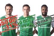 Gewinner und Verlierer bei den neuen Marktwerten: Tranquillo Barnetta, Silvan Hefti und Nzuzi Toko (v.l.n.r) (Bild: pd)