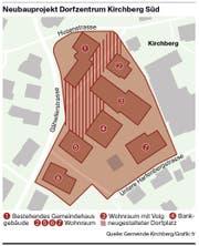 So soll das Kirchberger Zentrum umgestaltet werden.