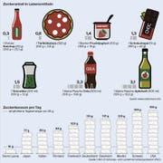 Überall steckt Zucker drin - selbst in der Pizza. (Bild: sgt)