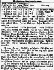 Erster Wetterbericht in der «Neuen Zürcher Zeitung» am 2. Juni 1878: «Fortdauer der unbeständigen Witterung.» (Bild: Archiv NZZ)