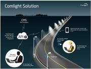 Entwickelt wurden die Geräte in Norwegen von der Firma Comgliht. (Bild: Comlight)