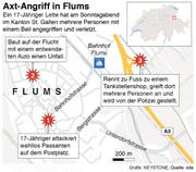 FLUMS, ST. GALLEN, BEIL, AXT, ANGRIFF, LETTE, ATACKE (Bild: Keystone)