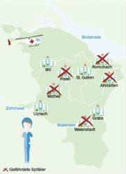 Quelle. Spitalverbunde Kanton St. Gallen (Grafik: cfr)