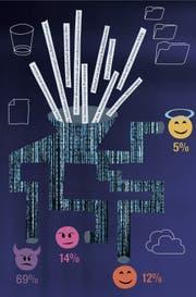Computer erkennen anhand sprachlicher Muster, ob eine Person betrügerische Absichten verfolgt. (Illustration: Selina Buess)