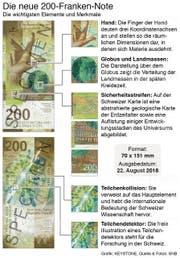 Das Ist Die Neue 200er Note Stgaller Tagblatt